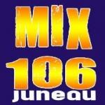 Logo da emissora KSUP 106.3 FM