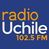 Radio UChile 102.5 FM
