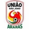 União São João/SP
