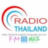 Radio Wave 88.0 FM