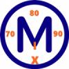 Rádio 70 80 90 Mix