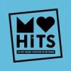 Radio MyHits 97.2 FM